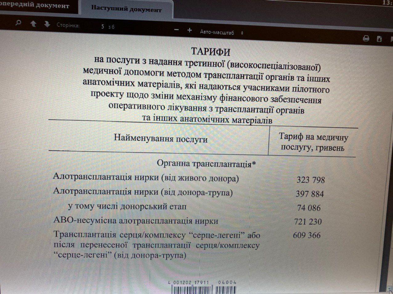 Кабмін затвердив ціни на пересадку органів в Україні: повний список