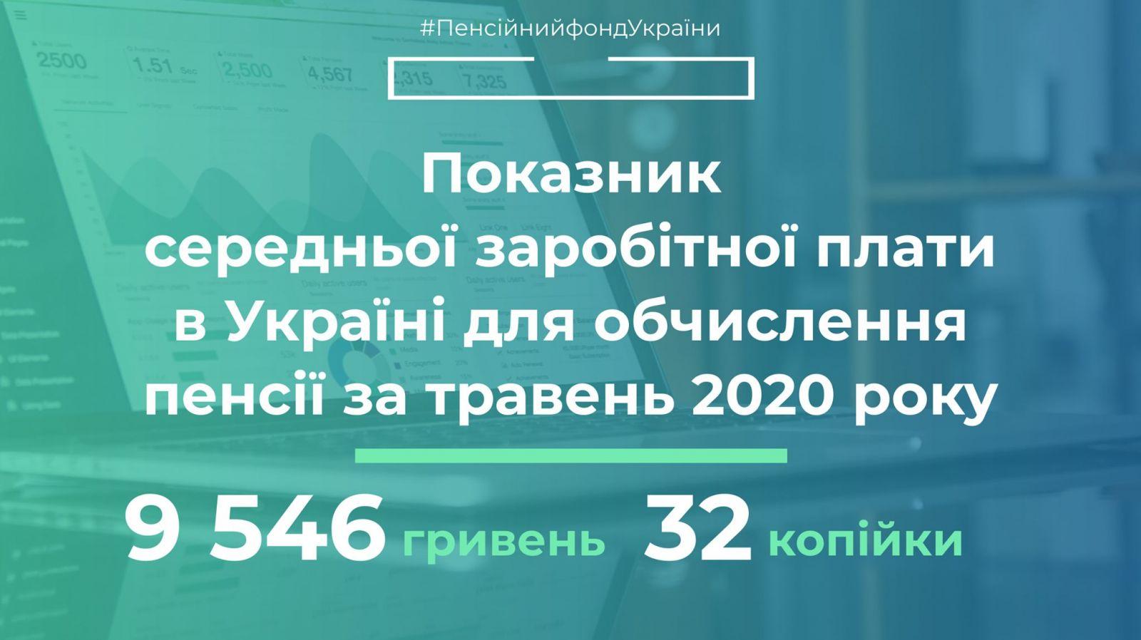 Показатель средней заплаты июль 2020