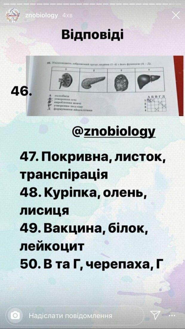 Вно по биологии ответы