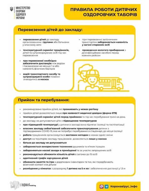 В Україні запрацювали дитячі табори: озвучені нові правила