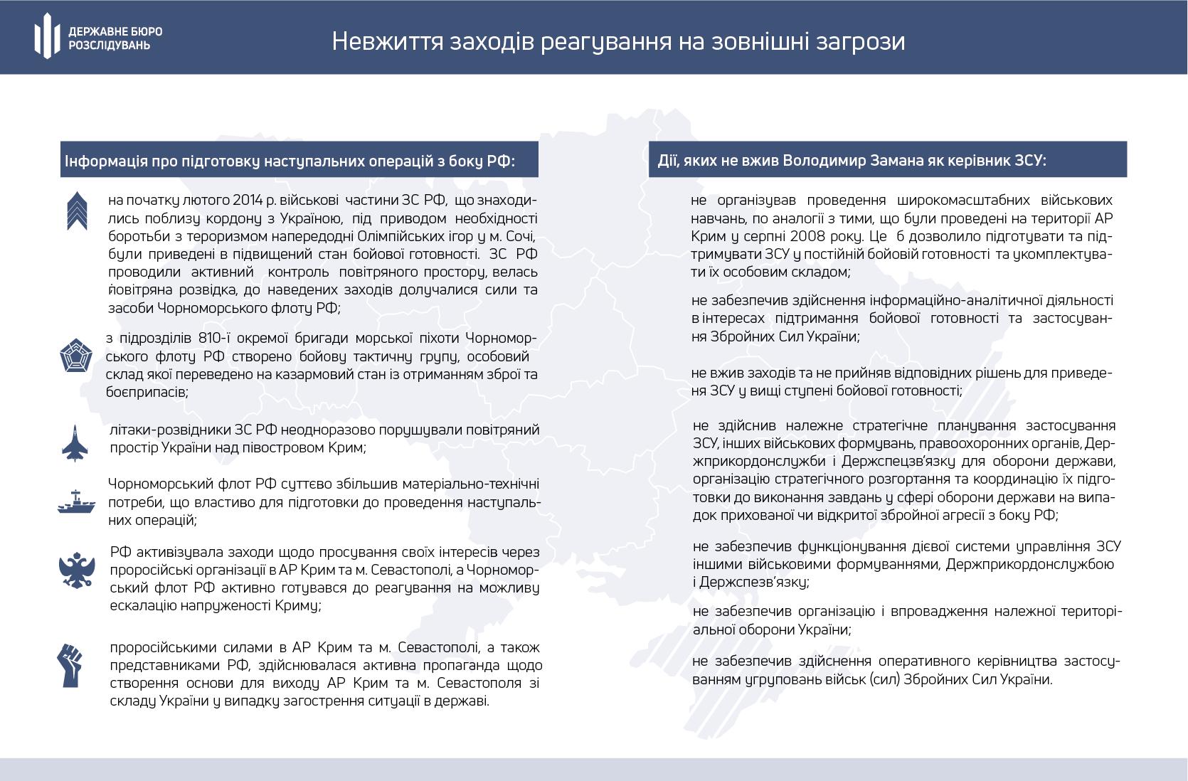 В Україні назвали причини та умови окупації Криму