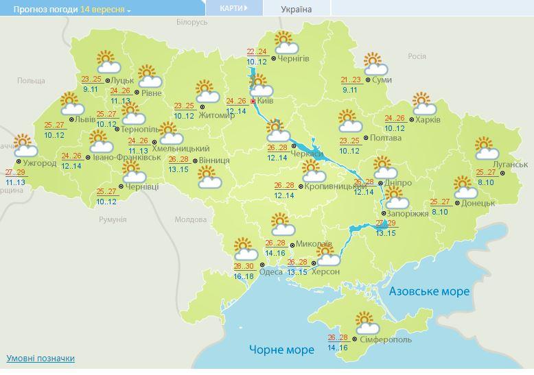 Жарко і без опадів: погода в Україні 14 вересня